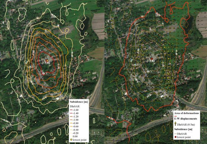system monitoringu zapadania ziemi